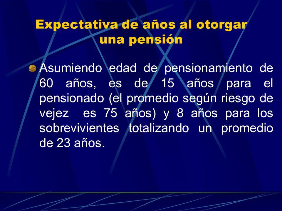 Expectativa de años al otorgar una pensión