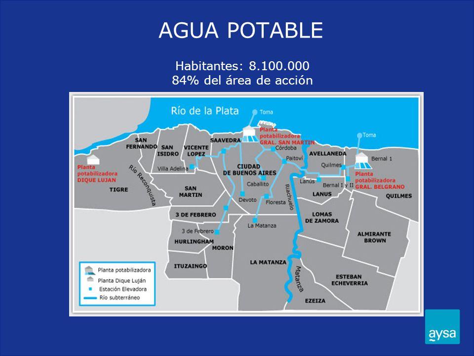 Habitantes: 8.100.000 84% del área de acción