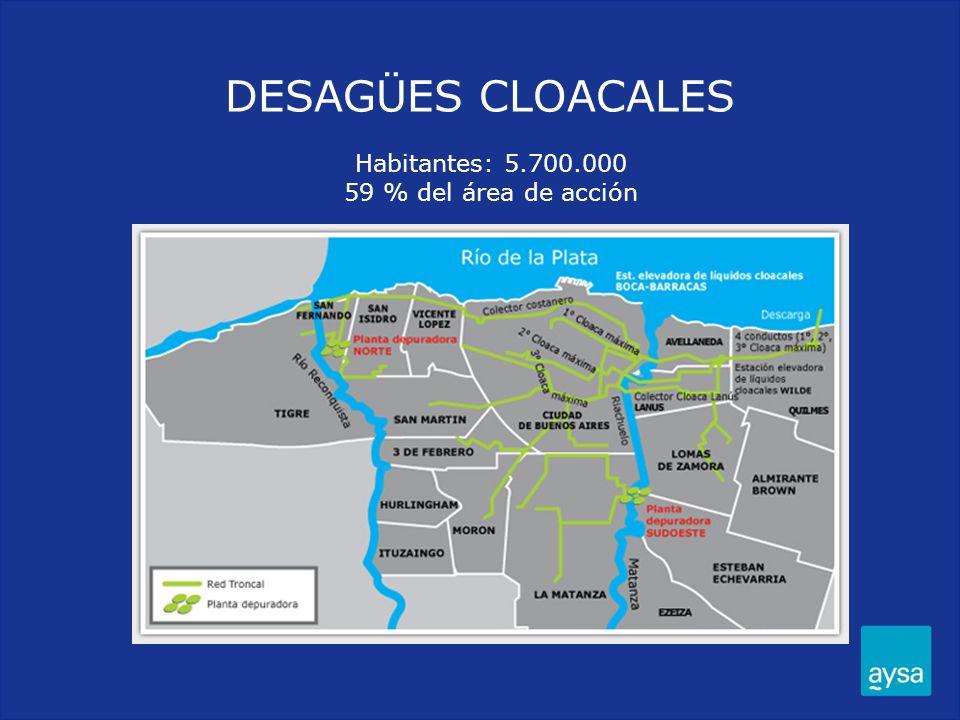 Habitantes: 5.700.000 59 % del área de acción