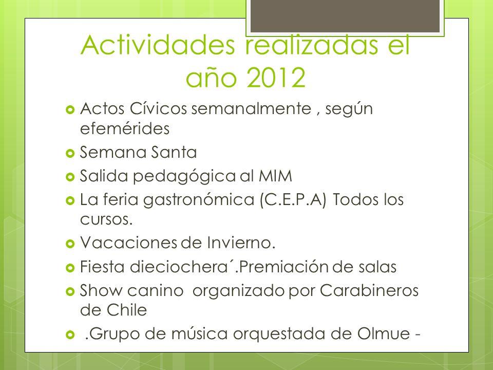 Actividades realizadas el año 2012