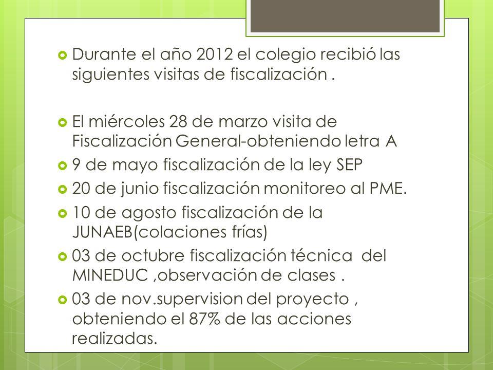 Durante el año 2012 el colegio recibió las siguientes visitas de fiscalización .