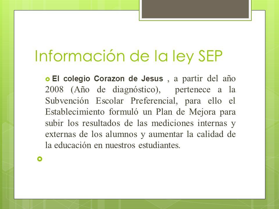 Información de la ley SEP