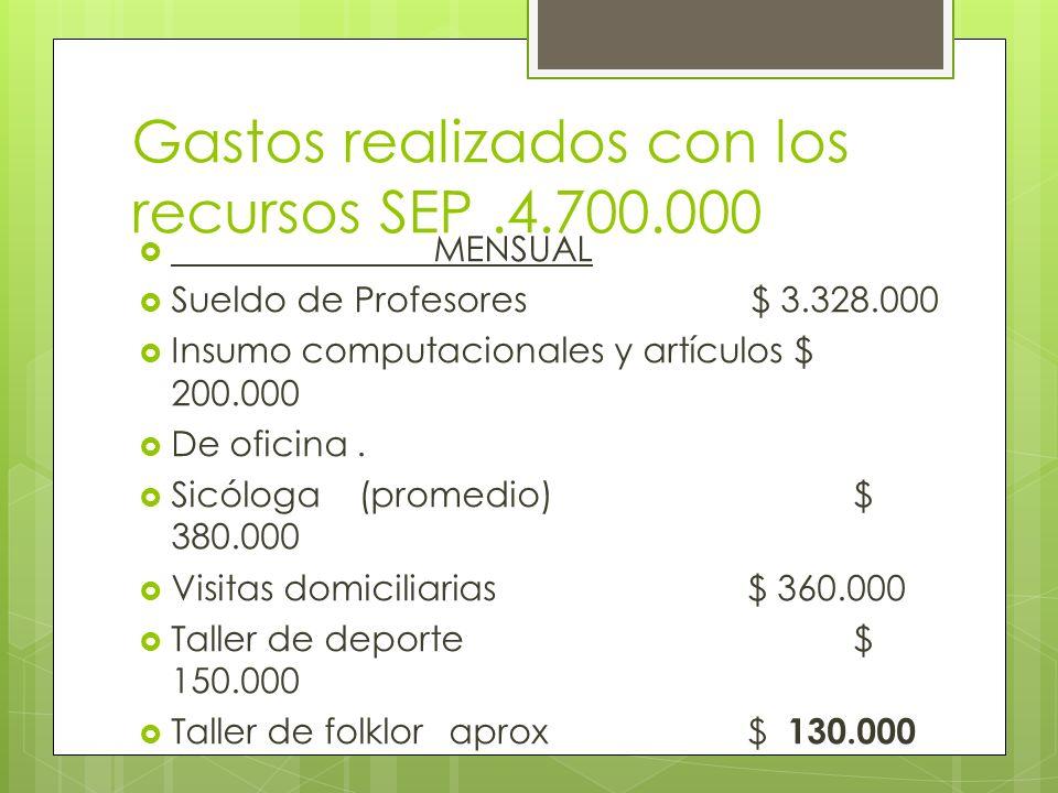 Gastos realizados con los recursos SEP .4.700.000