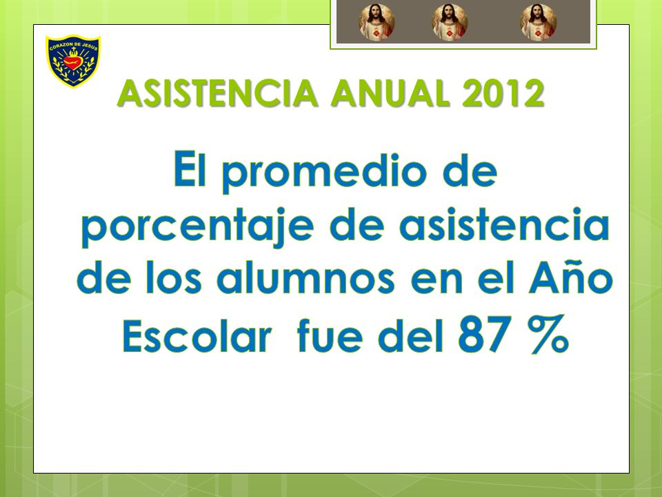 ASISTENCIA ANUAL 2012 El promedio de porcentaje de asistencia de los alumnos en el Año Escolar fue del 87 %