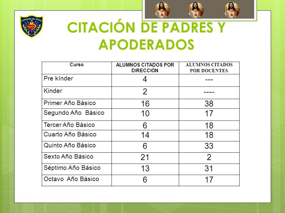 CITACIÓN DE PADRES Y APODERADOS