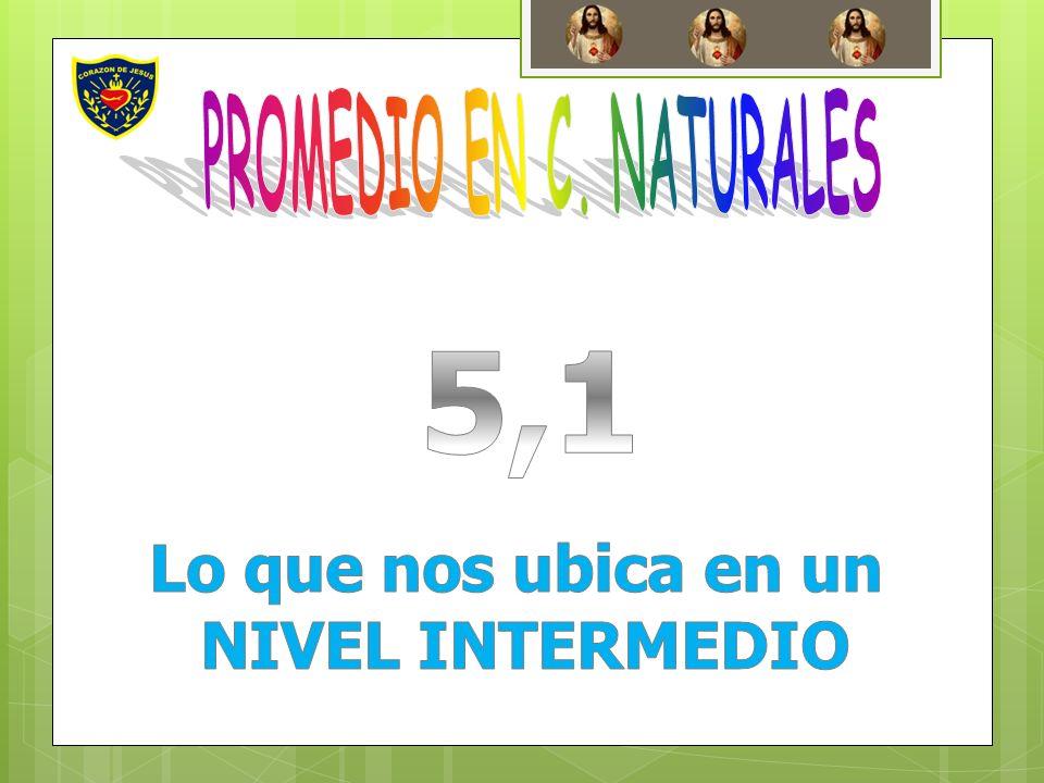 PROMEDIO EN C. NATURALES