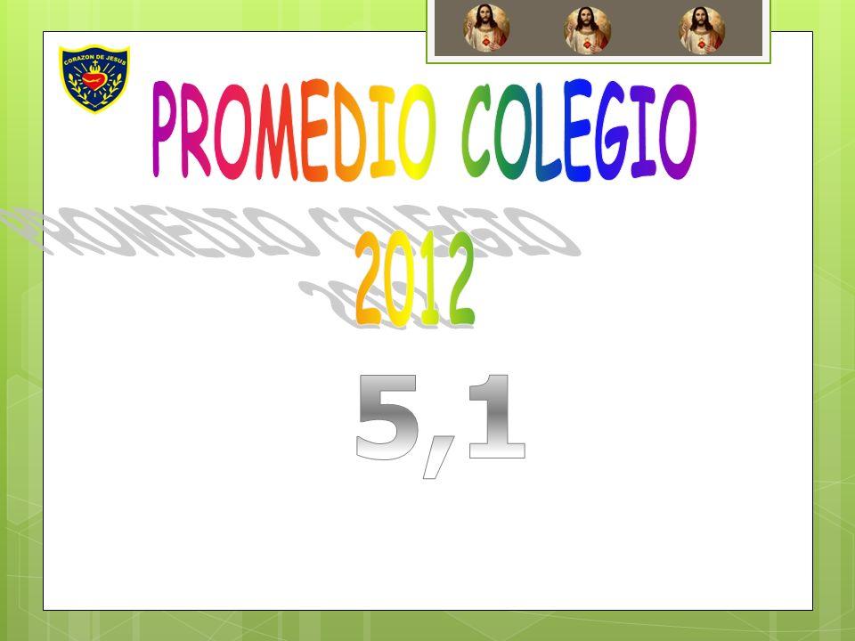 PROMEDIO COLEGIO 2012 5,1