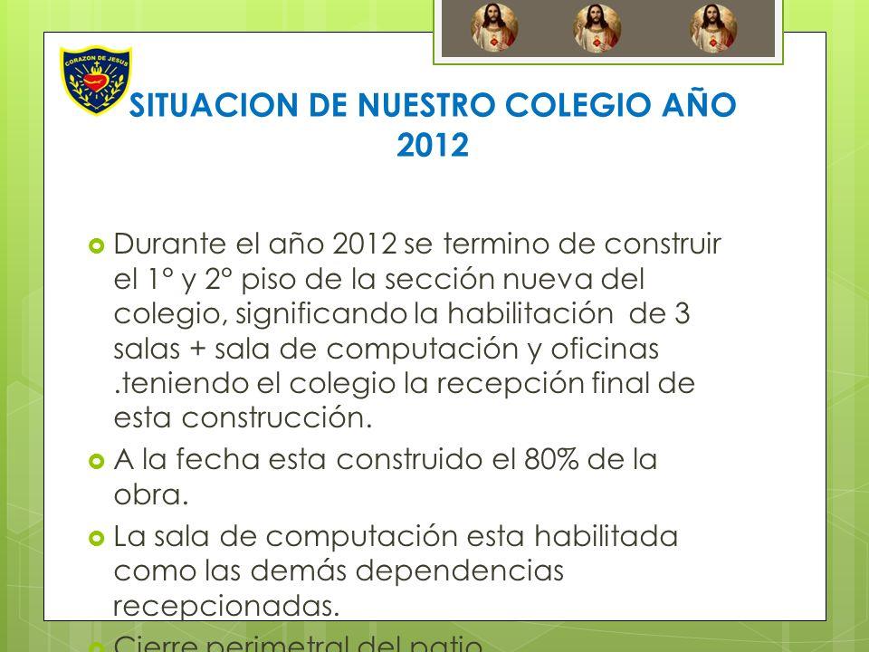 SITUACION DE NUESTRO COLEGIO AÑO 2012