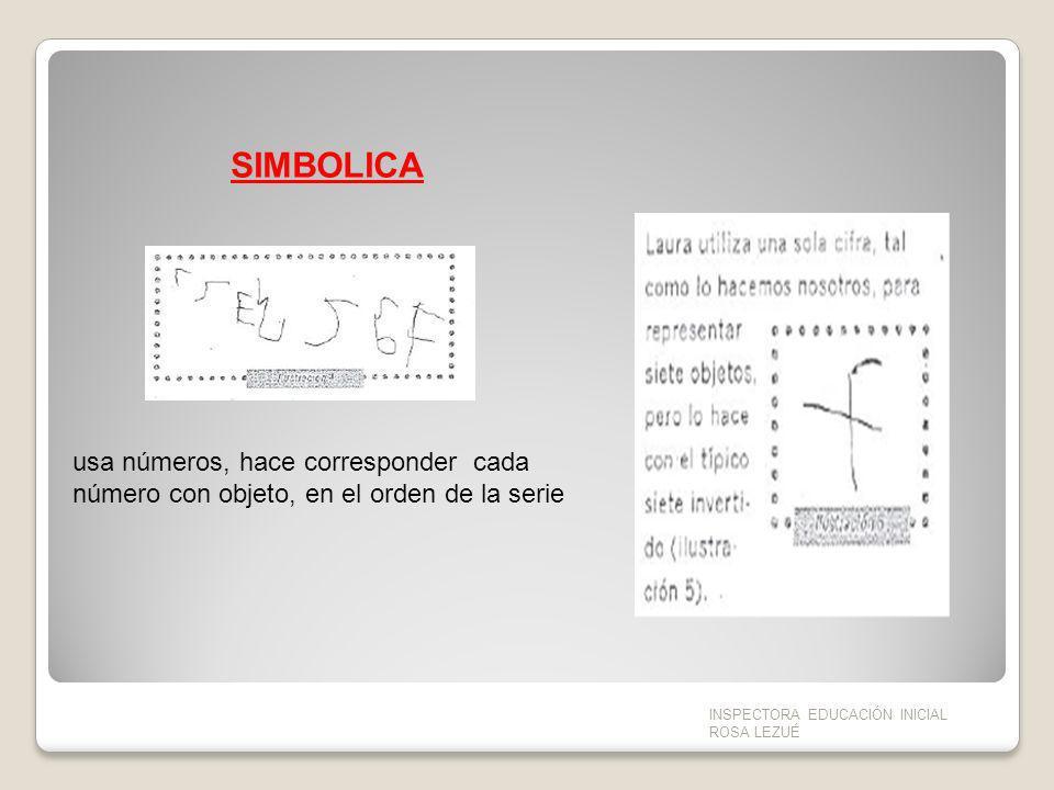 SIMBOLICA usa números, hace corresponder cada número con objeto, en el orden de la serie.