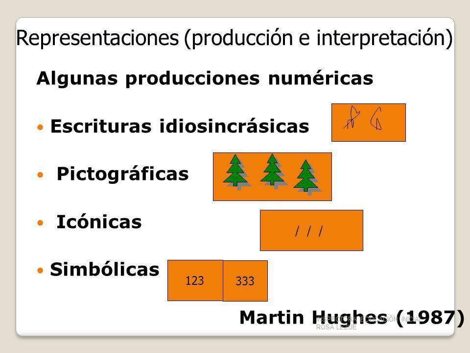 Representaciones (producción e interpretación)