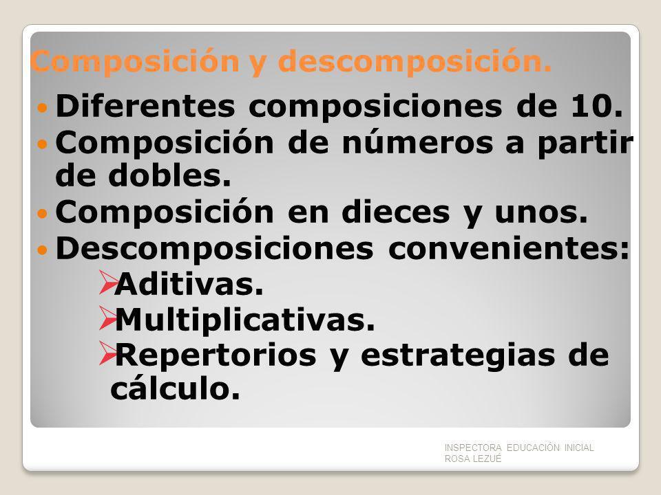 Composición y descomposición.