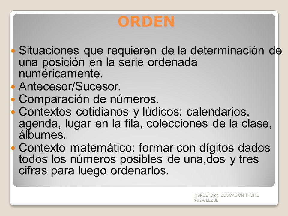 ORDEN Situaciones que requieren de la determinación de una posición en la serie ordenada numéricamente.