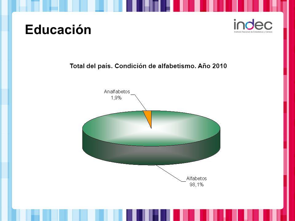 Total del país. Condición de alfabetismo. Año 2010