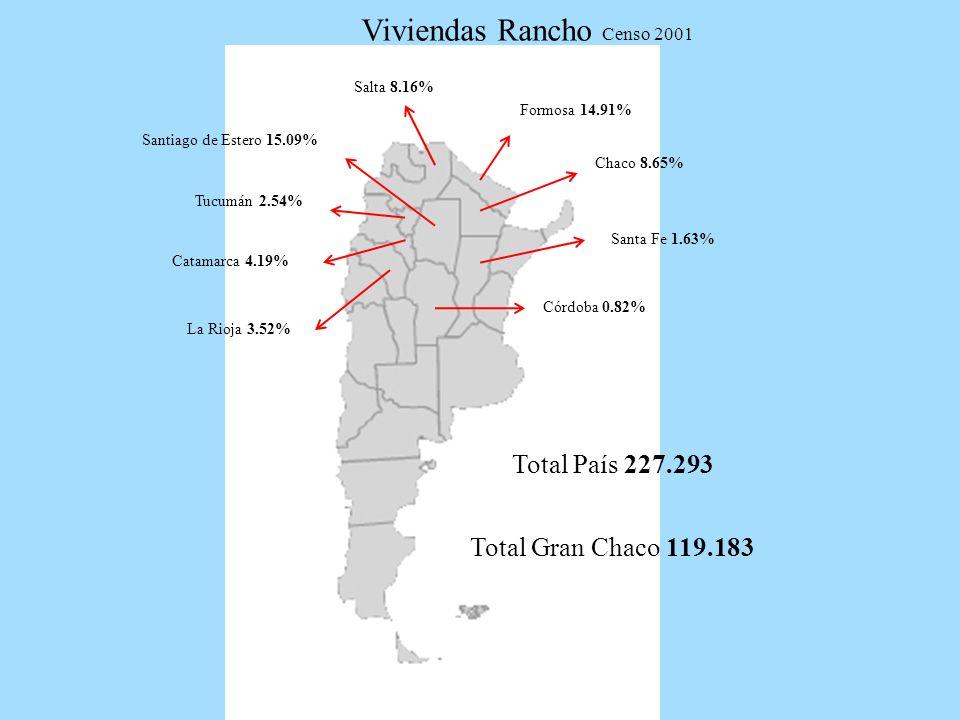 Viviendas Rancho Censo 2001