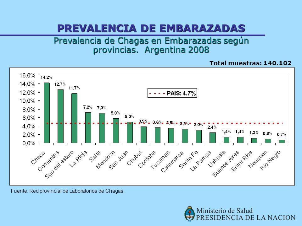 PREVALENCIA DE EMBARAZADAS