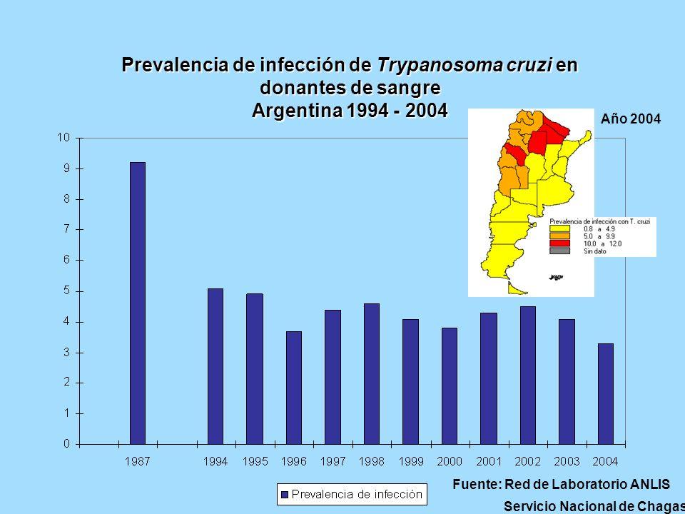 Prevalencia de infección de Trypanosoma cruzi en donantes de sangre