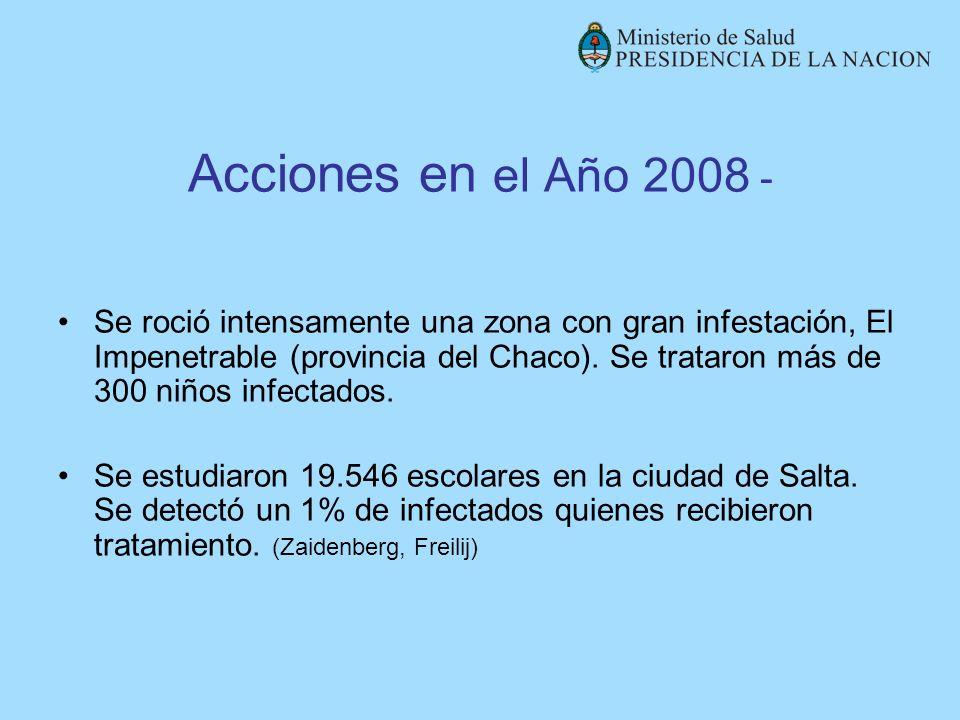 Acciones en el Año 2008 -