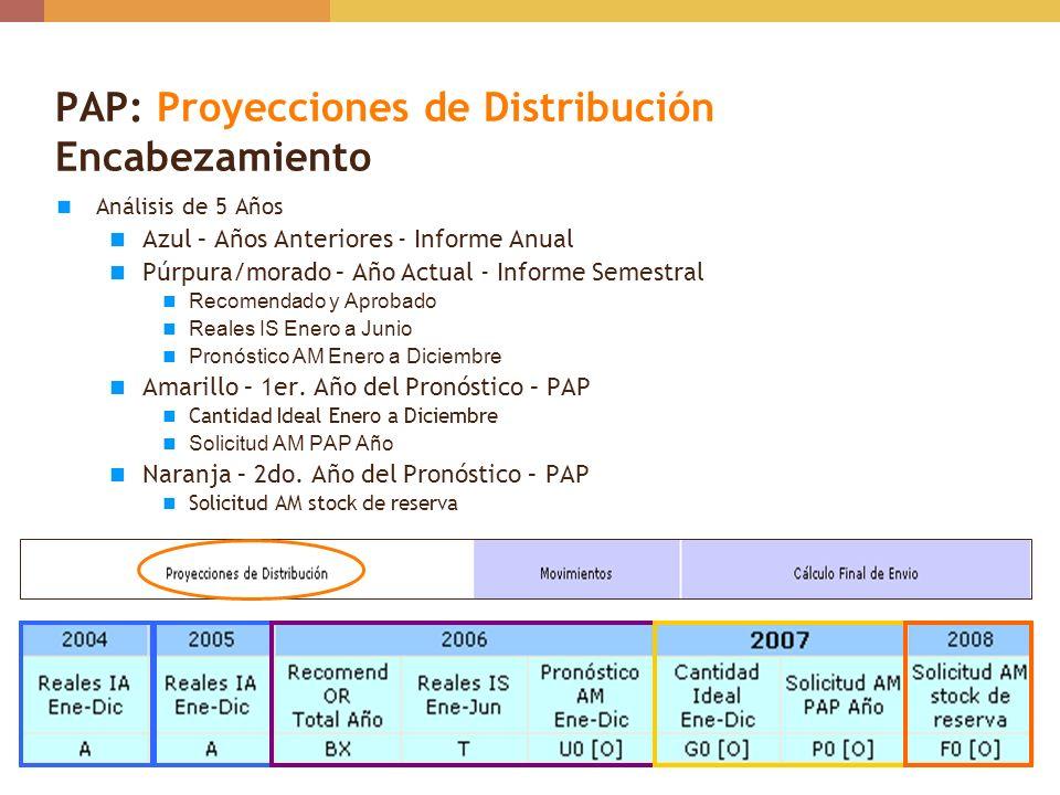 PAP: Proyecciones de Distribución Encabezamiento