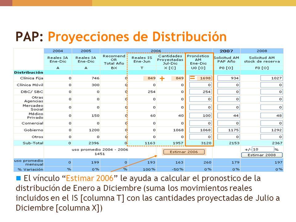 PAP: Proyecciones de Distribución