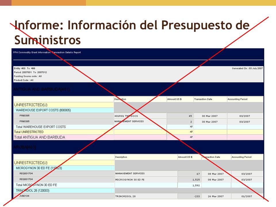Informe: Información del Presupuesto de Suministros