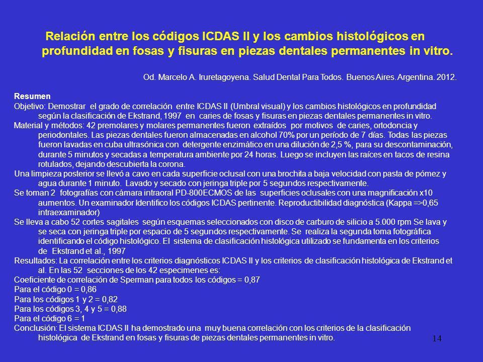 Relación entre los códigos ICDAS II y los cambios histológicos en profundidad en fosas y fisuras en piezas dentales permanentes in vitro.