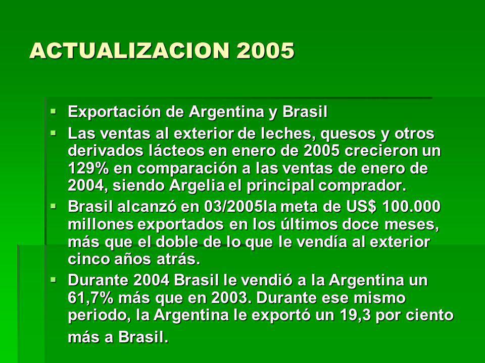 ACTUALIZACION 2005 Exportación de Argentina y Brasil