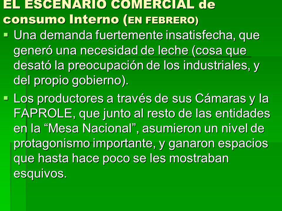 EL ESCENARIO COMERCIAL de consumo Interno (EN FEBRERO)