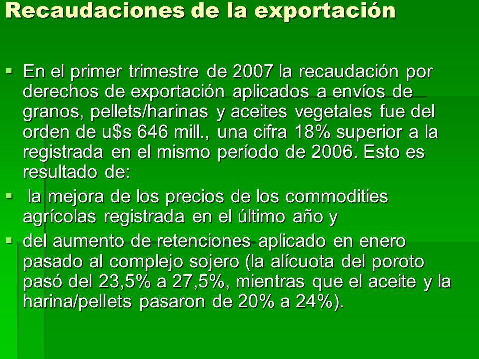 Recaudaciones de la exportación