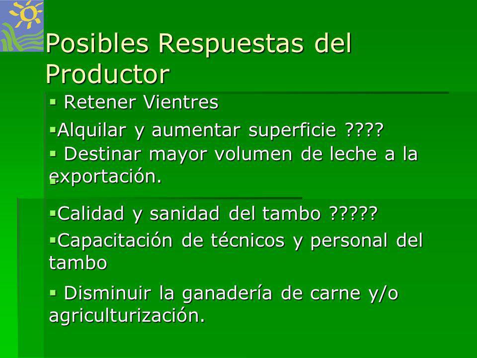 Posibles Respuestas del Productor
