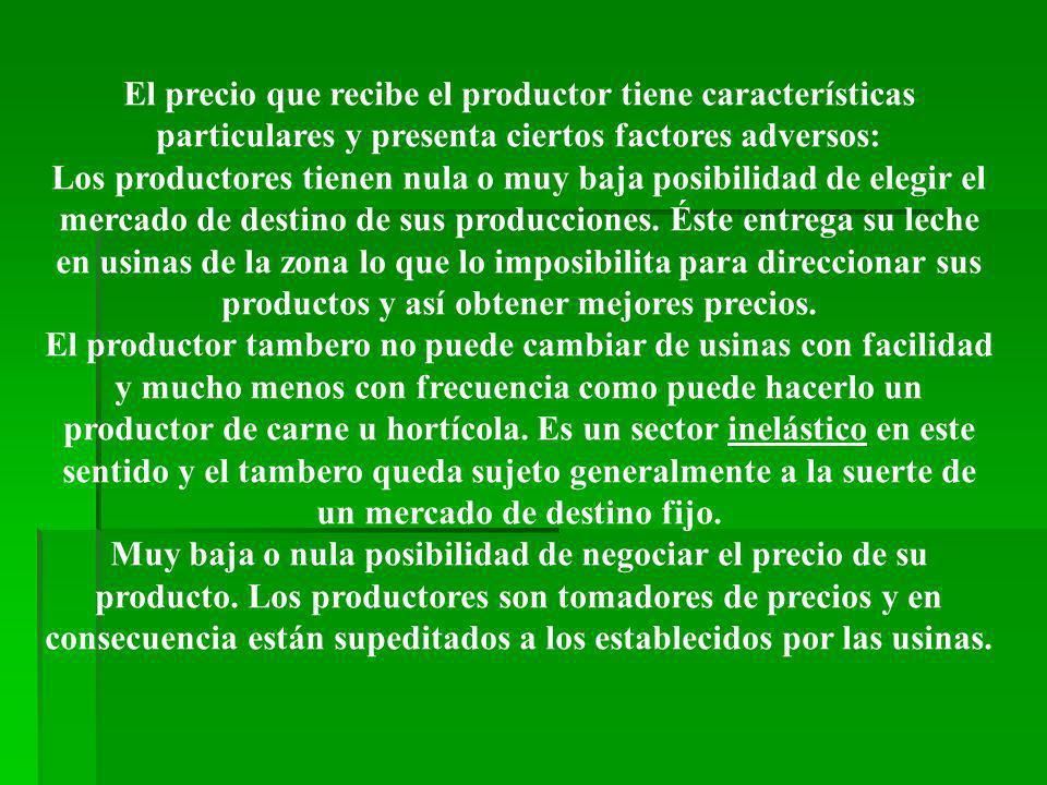 El precio que recibe el productor tiene características particulares y presenta ciertos factores adversos:
