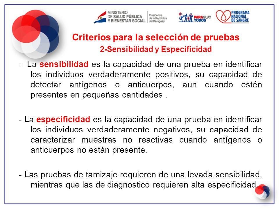 Criterios para la selección de pruebas 2-Sensibilidad y Especificidad