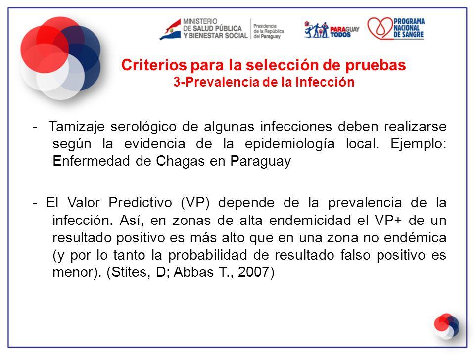 Criterios para la selección de pruebas 3-Prevalencia de la Infección
