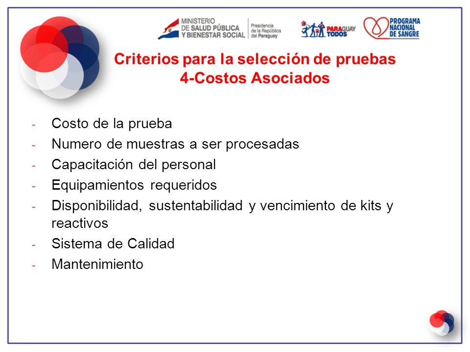 Criterios para la selección de pruebas 4-Costos Asociados