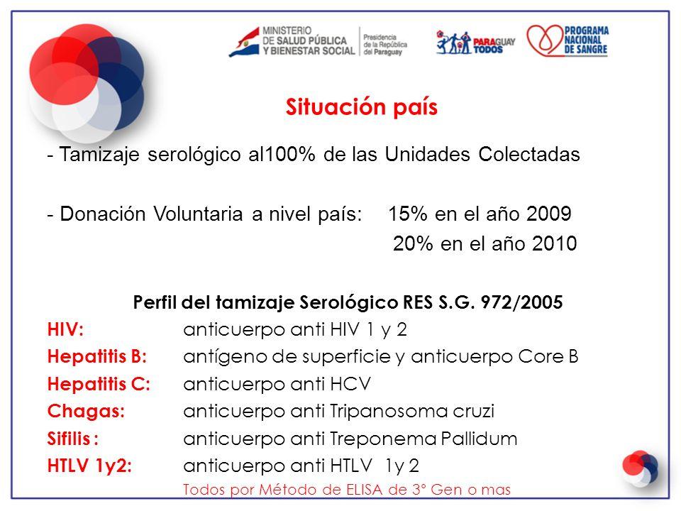 Perfil del tamizaje Serológico RES S.G. 972/2005