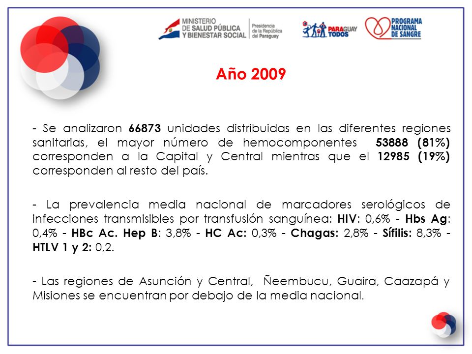 Año 2009