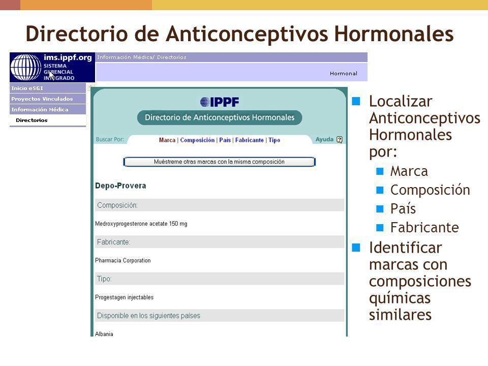 Directorio de Anticonceptivos Hormonales