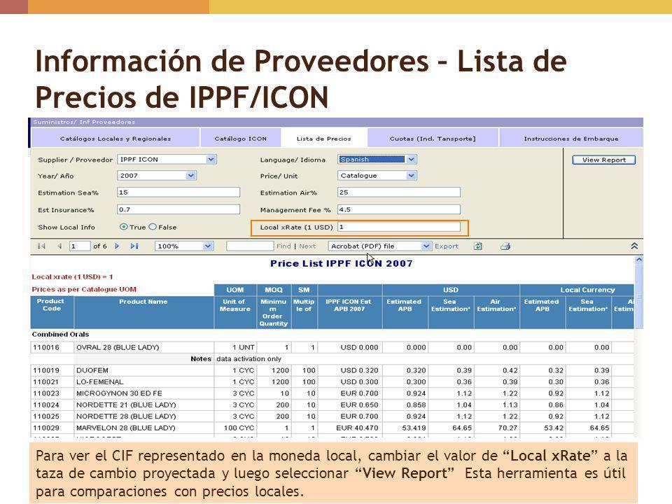 Información de Proveedores – Lista de Precios de IPPF/ICON