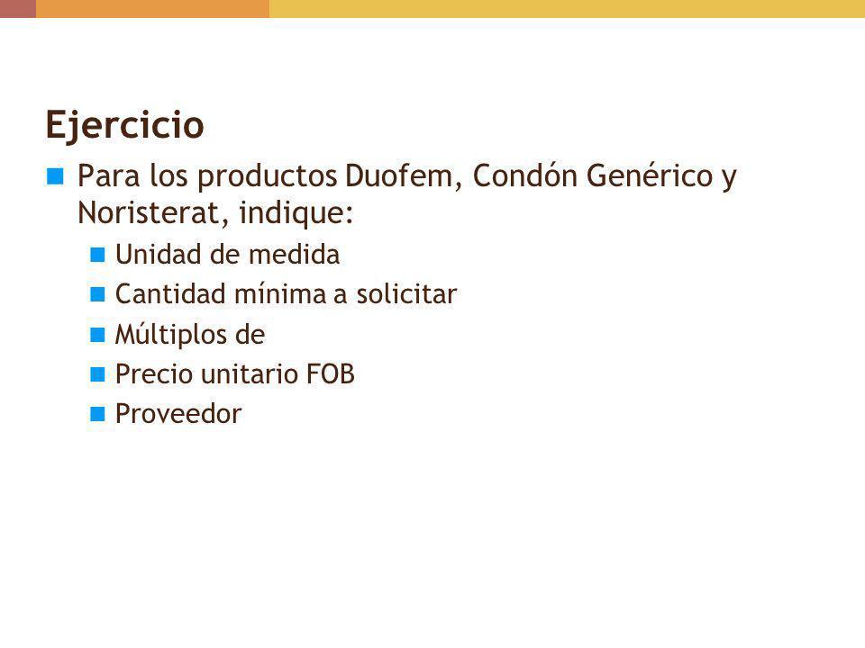 EjercicioPara los productos Duofem, Condón Genérico y Noristerat, indique: Unidad de medida. Cantidad mínima a solicitar.