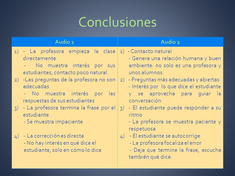 Conclusiones Audio 1 Audio 2