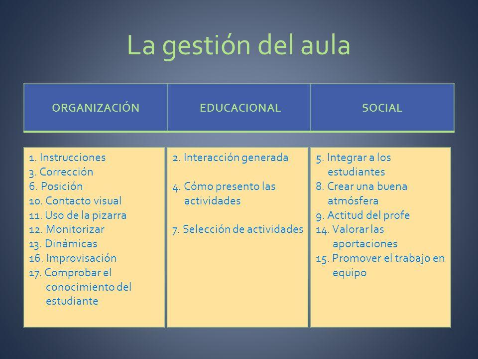 La gestión del aula ORGANIZACIÓN EDUCACIONAL SOCIAL