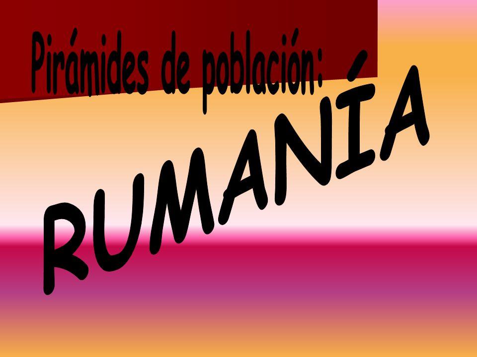 Pirámides de población: