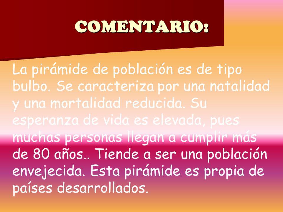 COMENTARIO: