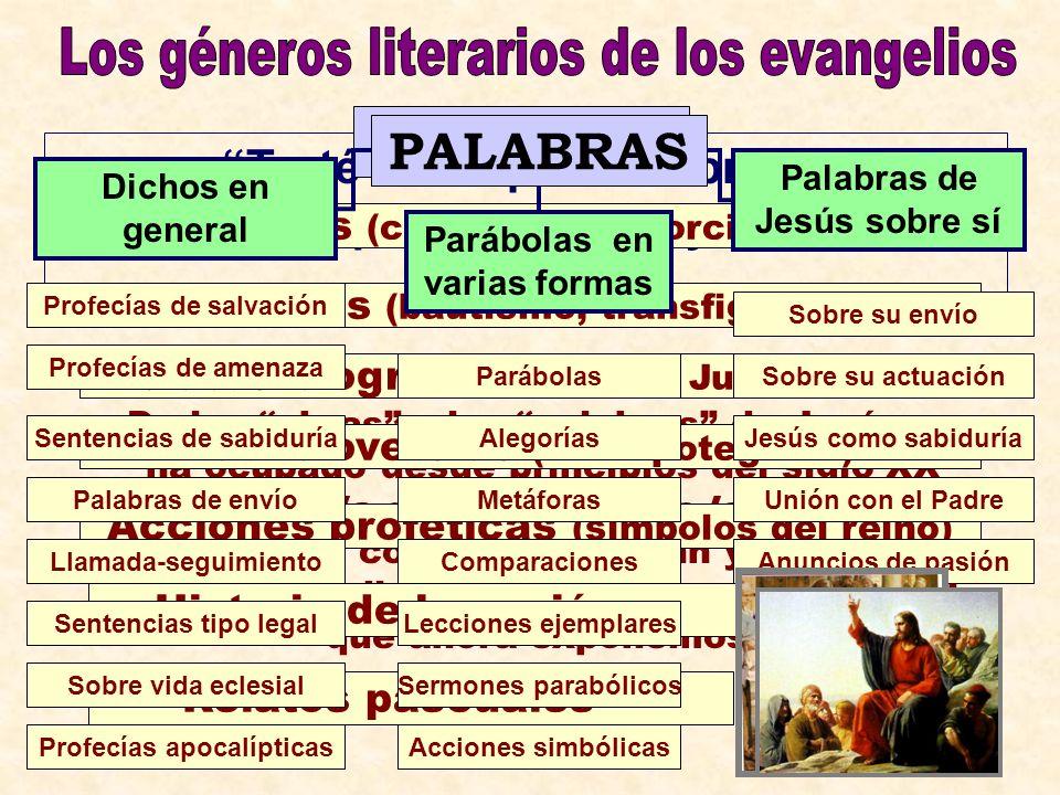 Los géneros literarios de los evangelios OBRAS PALABRAS