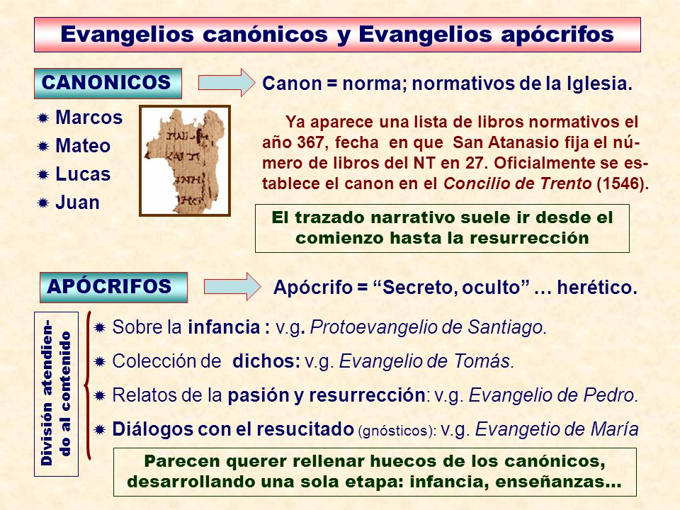 Evangelios canónicos y Evangelios apócrifos