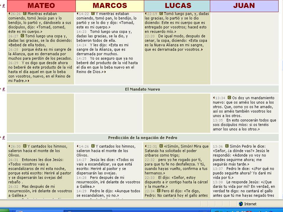 MATEO MARCOS LUCAS JUAN