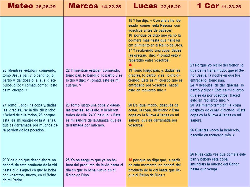 Mateo 26,26-29 Marcos 14,22-25 Lucas 22,15-20 1 Cor 11,23-26