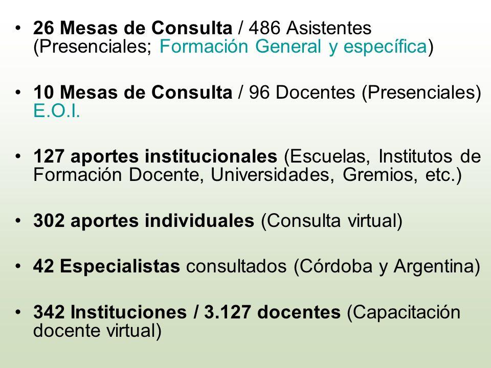 26 Mesas de Consulta / 486 Asistentes (Presenciales; Formación General y específica)