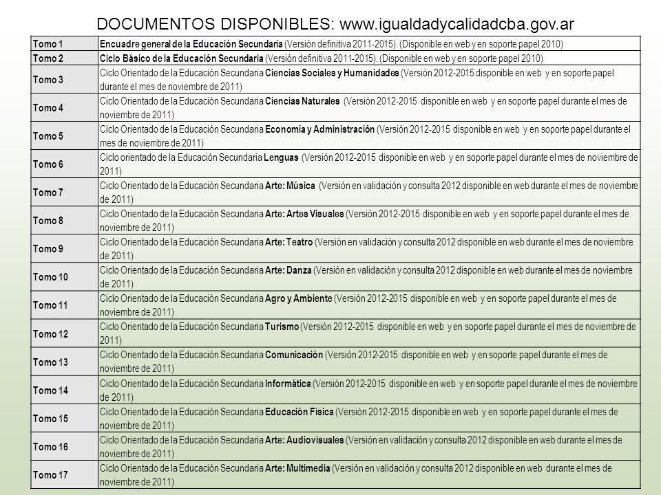 DOCUMENTOS DISPONIBLES: www.igualdadycalidadcba.gov.ar