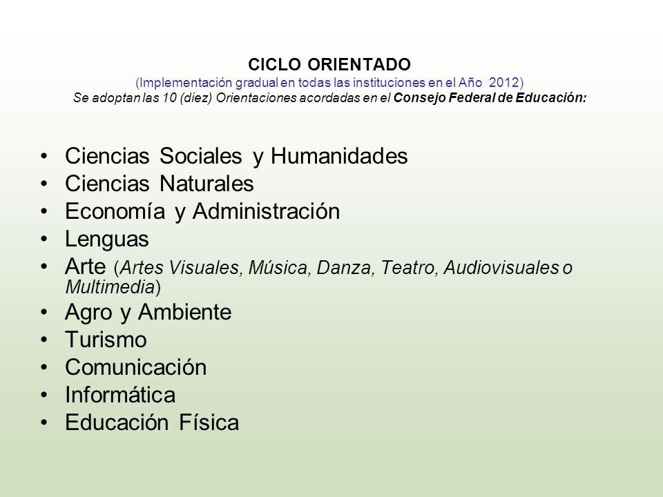 Ciencias Sociales y Humanidades Ciencias Naturales