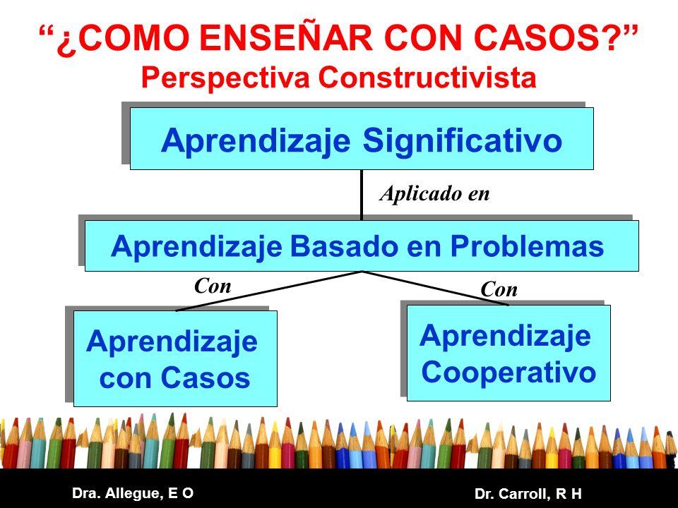 ¿COMO ENSEÑAR CON CASOS Perspectiva Constructivista